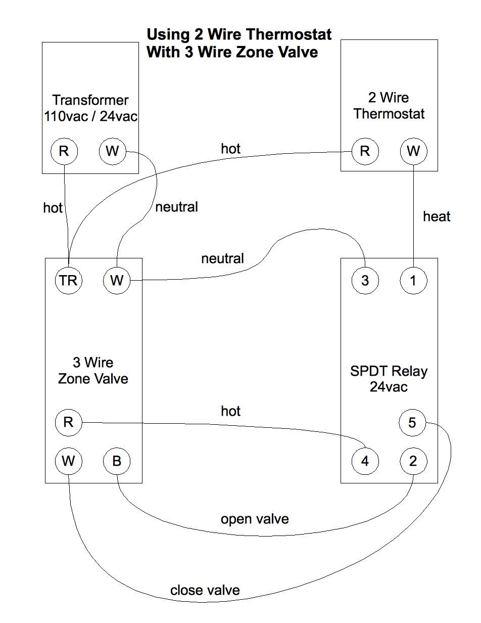 Control a 3 wire zone valve with a 2 wire thermostat geekwisdom after installing the relays between my thermostats and zone valves everything works great heres my wiring diagram and some pictures swarovskicordoba Choice Image
